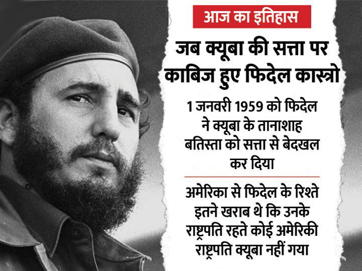 aaj-ka-itihas-today-history-india-world-1-january-Valsad-ValsadOnline