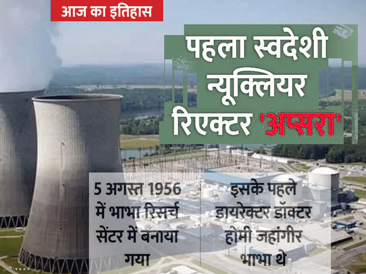 apsara-asias-first-nuclear-reactor-made-of-indigenous-technology-in-india-Valsad-ValsadOnline