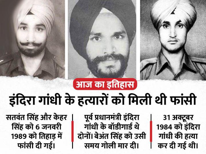 indira-gandhi-killers-hanged-samuel-morse-telegraph-interesting-facts-Valsad-ValsadOnline