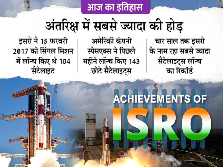 15-feb-historyindia-world-15-february-isro-104-satellite-launch-valsad-valsadonline
